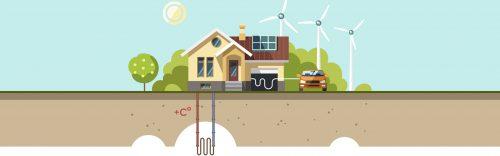 energies renouvelables environnement