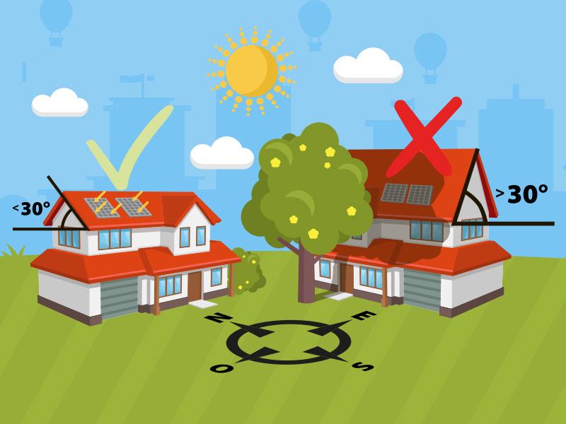 bien choisir emplacement panneau solaire